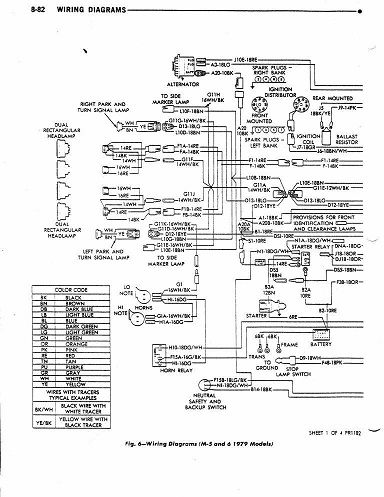 dave s place 79 m500 m600 dodge class a chassis wiring diagram