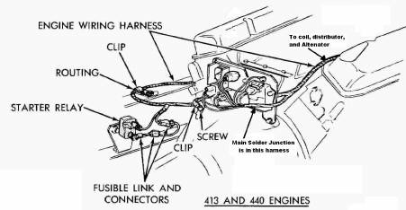 EngineWiringRear winnebago wiring diagram tiffin wiring diagrams \u2022 free wiring  at bakdesigns.co