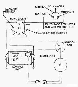 chrysler electronic ignition diagram autos post