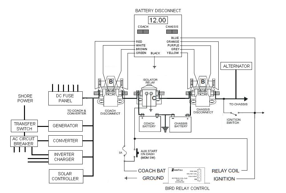 Goodsetup on 12v normally closed relay wiring diagram