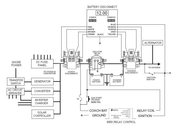Goodsetupsm constant duty battery solenoid reference Typical RV Wiring Diagram at n-0.co