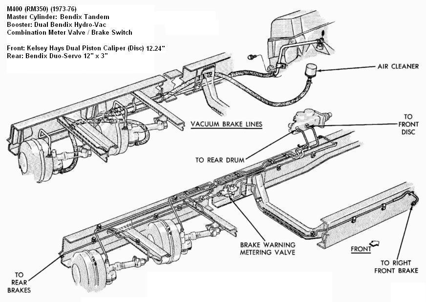 Class A Motorhome Parts Diagram Diy Enthusiasts Wiring Diagrams