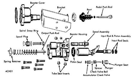 2000 Chevy Malibu Ke Line Diagram furthermore Saturn Vue 2004 Radiator Location furthermore Pump And Hoses Scat additionally Cadillac 12 Cylinder Engine in addition RepairGuideContent. on gm power steering hose diagram