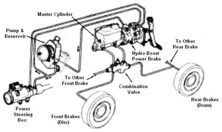 79 Ford Master Cylinder Diagram